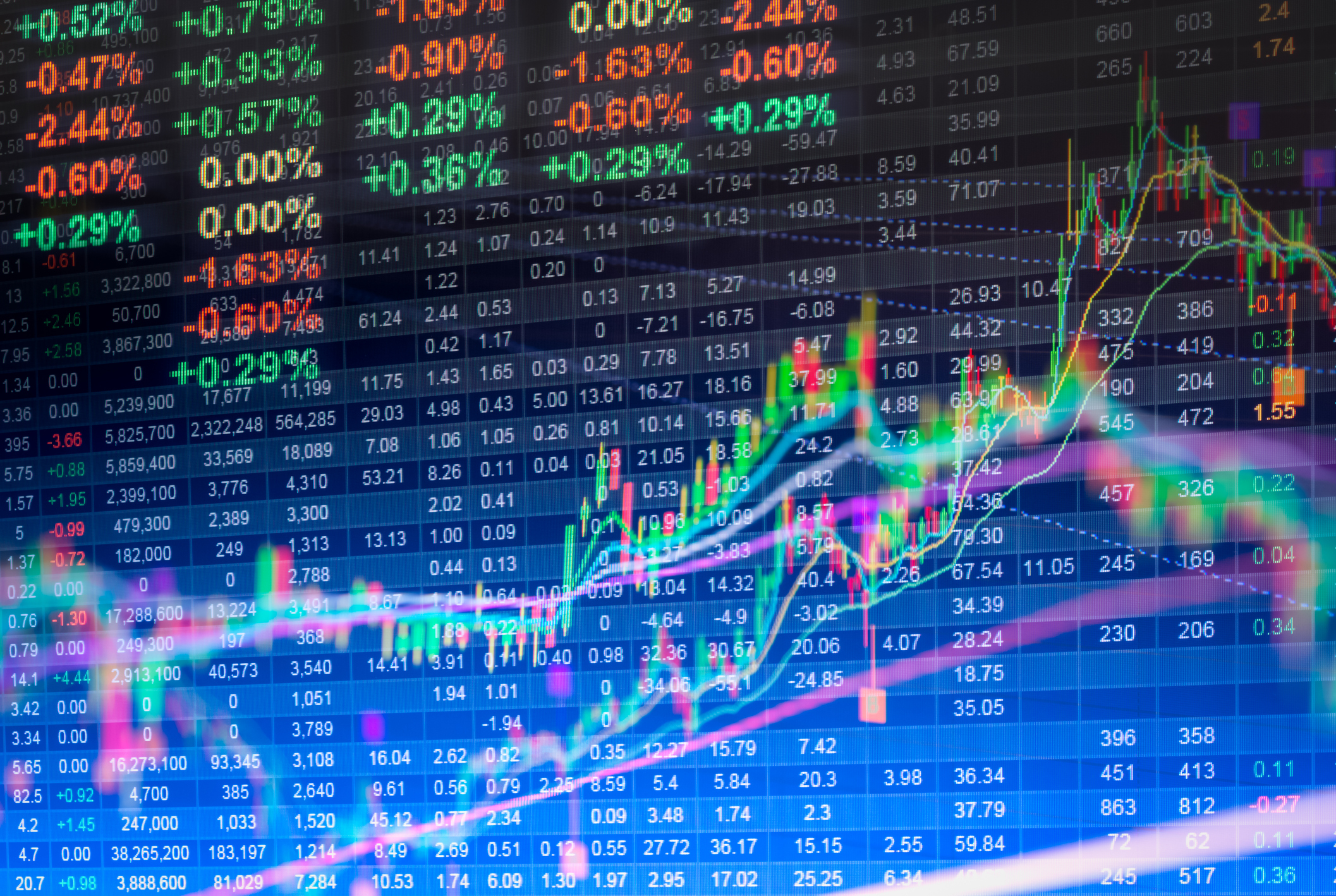 Is LPRO Stock A Buy Or Sell?